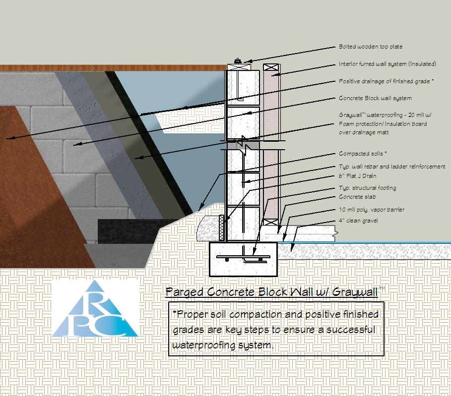 Graywall Detailed Drawings - Rubber Polymer Company